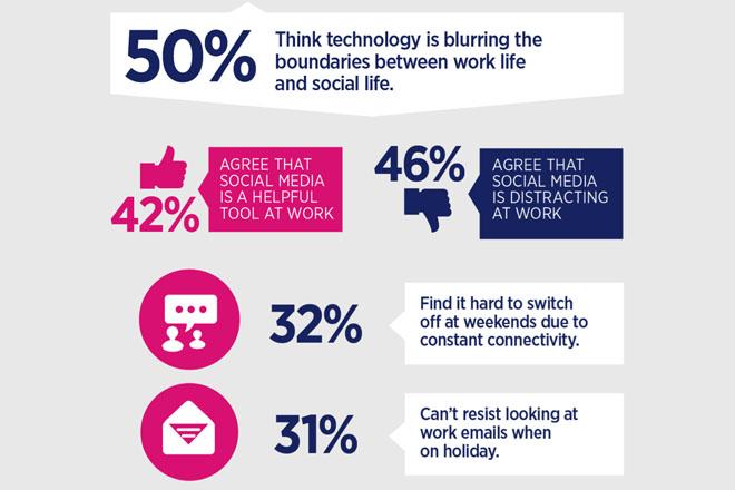 gen y japan ambivalent to social media at work