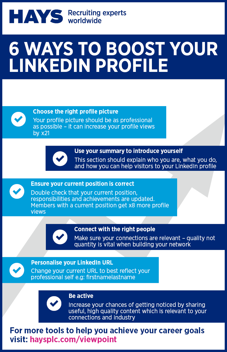 get found on linkedin  make these changes to your
