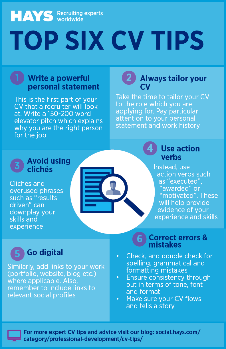 what to include in a personal statement cv