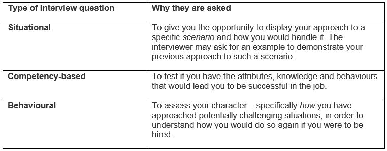 3 types of job interview questions  and how to answer them